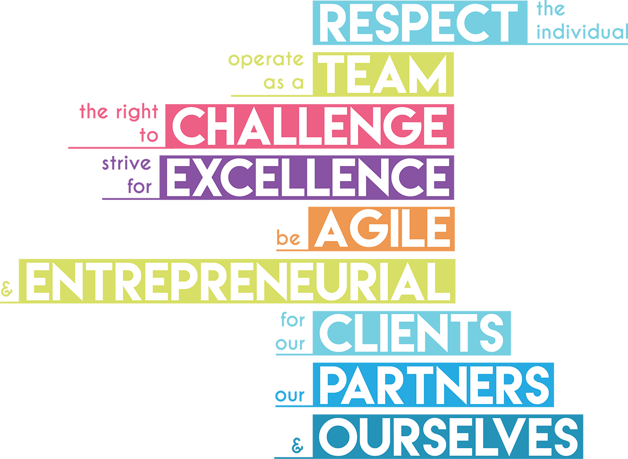 Westbrook Values - Respect the Individual, Operate as a Team, the right to Challenge, strive for Excellence, be Agile and Entrepreneurial, for our Clients, Partners and Ourselves